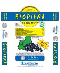 Biodipra